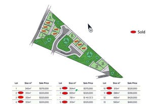 Lot 1-13, Elliott Parade, Lynbrook, Vic 3975