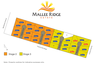 Lot 32, Mallee Ridge Estate, Irymple, Vic 3498