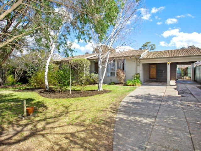 6 Cordeaux Street, Duffy, ACT 2611